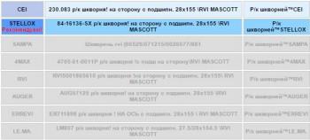 Шкворни - 5001865610.jpg